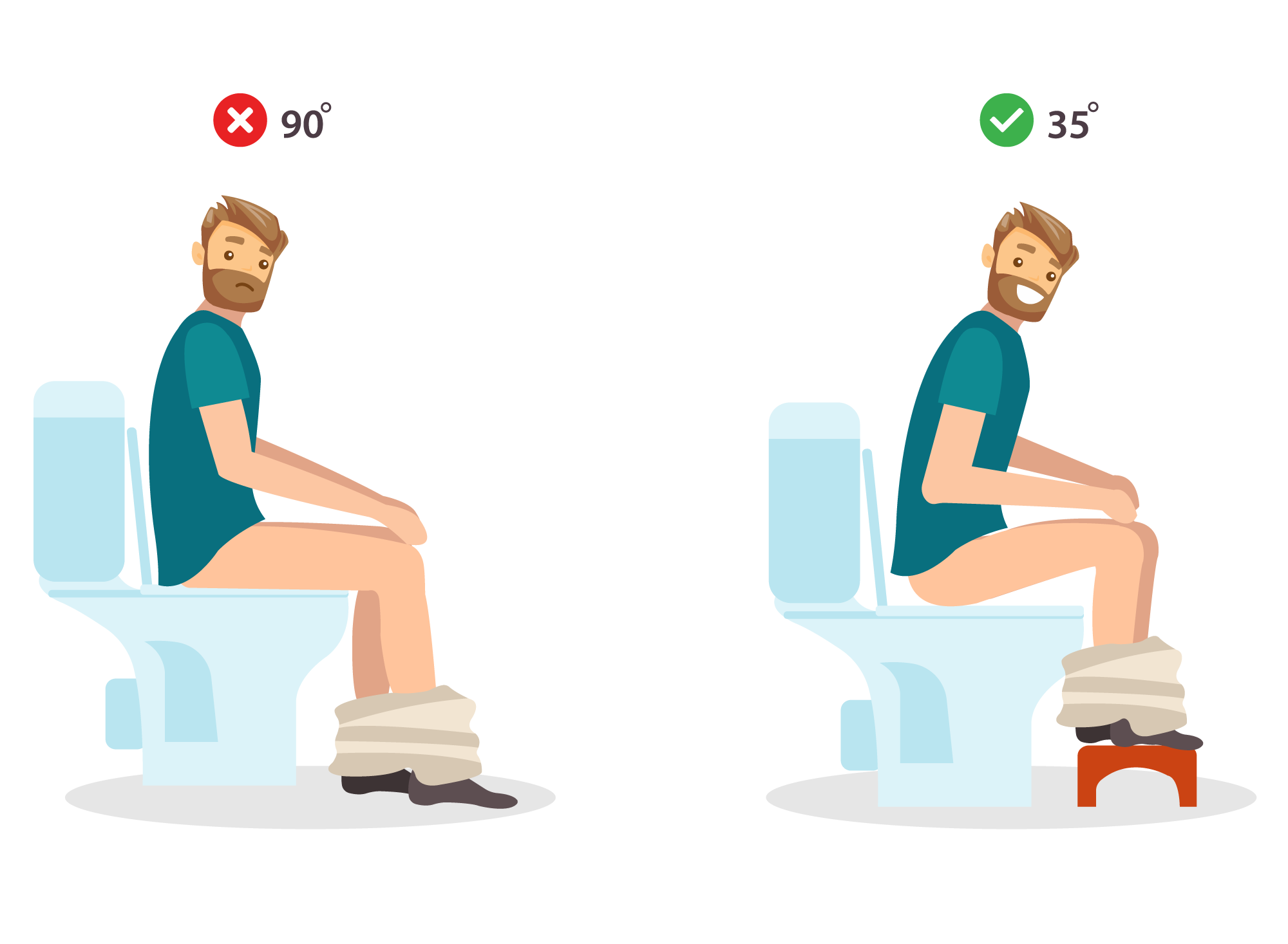 how to poop properly